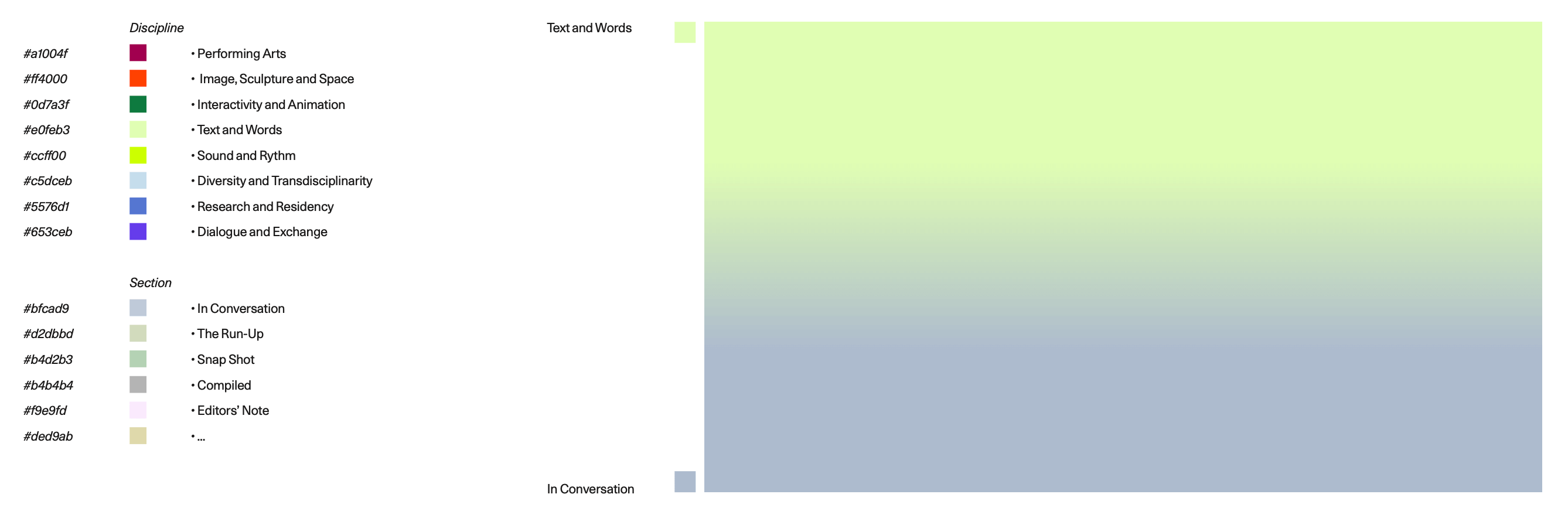 Various Artists - Allocation of Colors